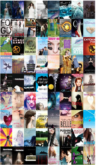 The YA books I've read so far in 2012